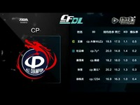 CFDL 1222 北欧维京 vs CP 第一场