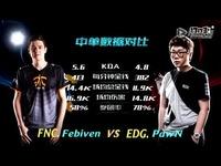 S5总决赛八强赛 EDG vs FNC #1
